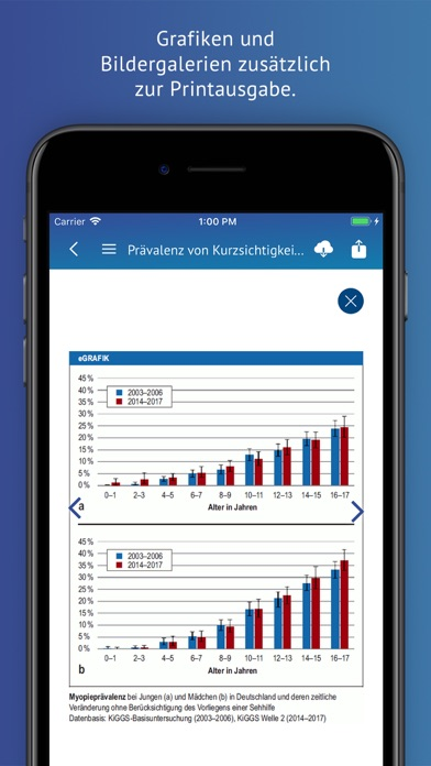 messages.download Deutsches Ärzteblatt software