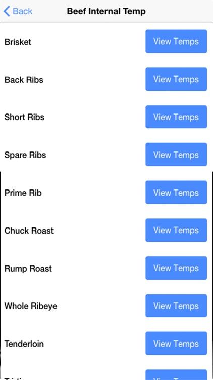 Smoking Buddy: BBQ Temp & Time