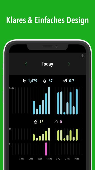 messages.download ActivityTracker Schrittzähler software