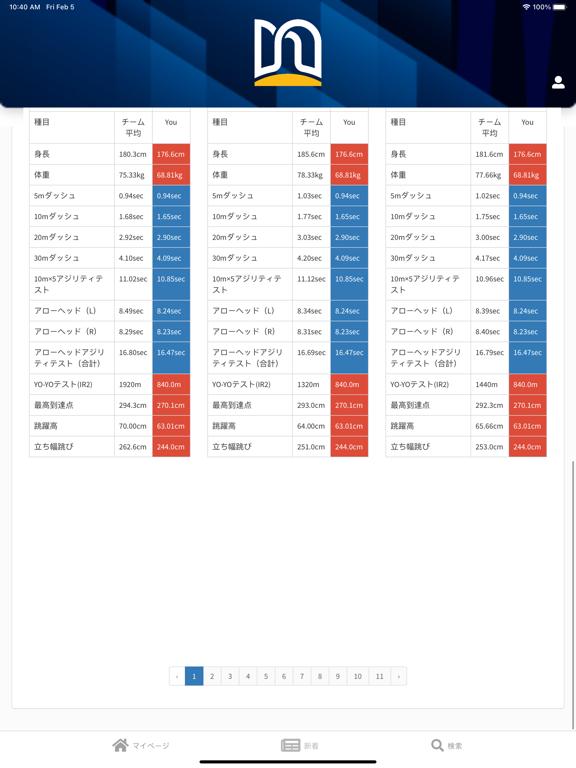 https://is5-ssl.mzstatic.com/image/thumb/PurpleSource124/v4/c1/31/bc/c131bc48-4034-ac38-1fc4-5391e38fc1a8/fc7a0299-b897-47b1-886b-c6b106577e9c_Simulator_Screen_Shot_-_iPad_Pro__U002812.9-inch_U0029__U00284th_generation_U0029_-_2021-02-05_at_10.40.18.png/576x768bb.png