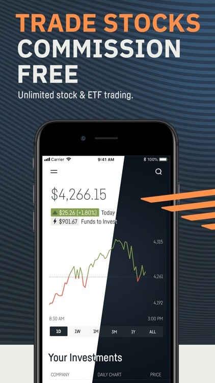 dough - Stock & Option Trading