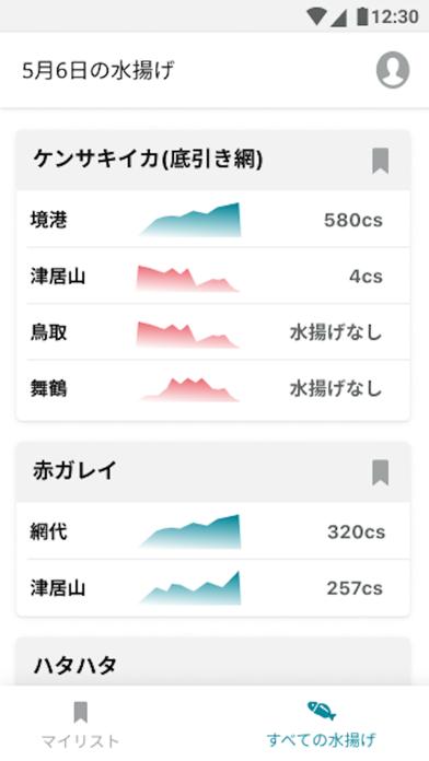 UUUO for Market紹介画像2
