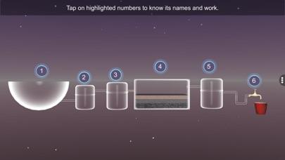 Water Purification System screenshot 2