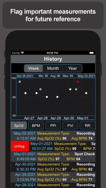 Pulse Oximetry screenshot-5