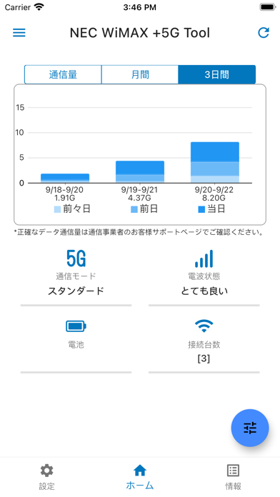 NEC WiMAX +5G Tool紹介画像3