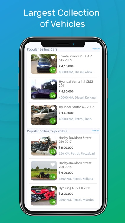 droom: Buy & Sell Automobiles